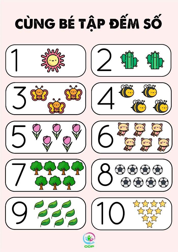 dạy bé học số từ 1 đến 10
